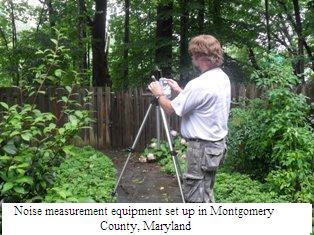 Noise measurement equipment